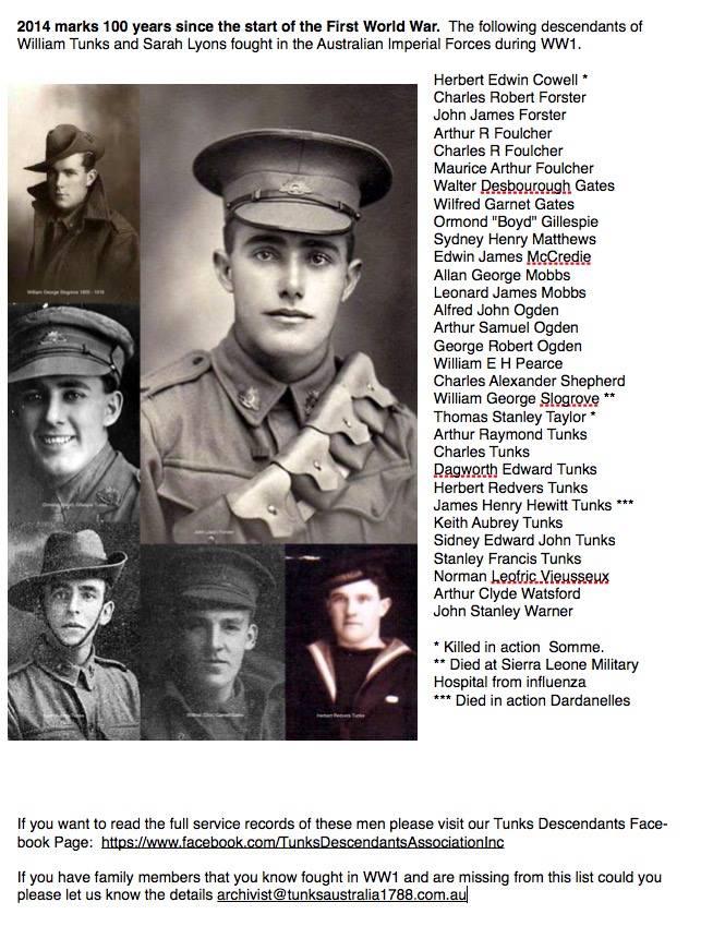 WW1 Anniversary